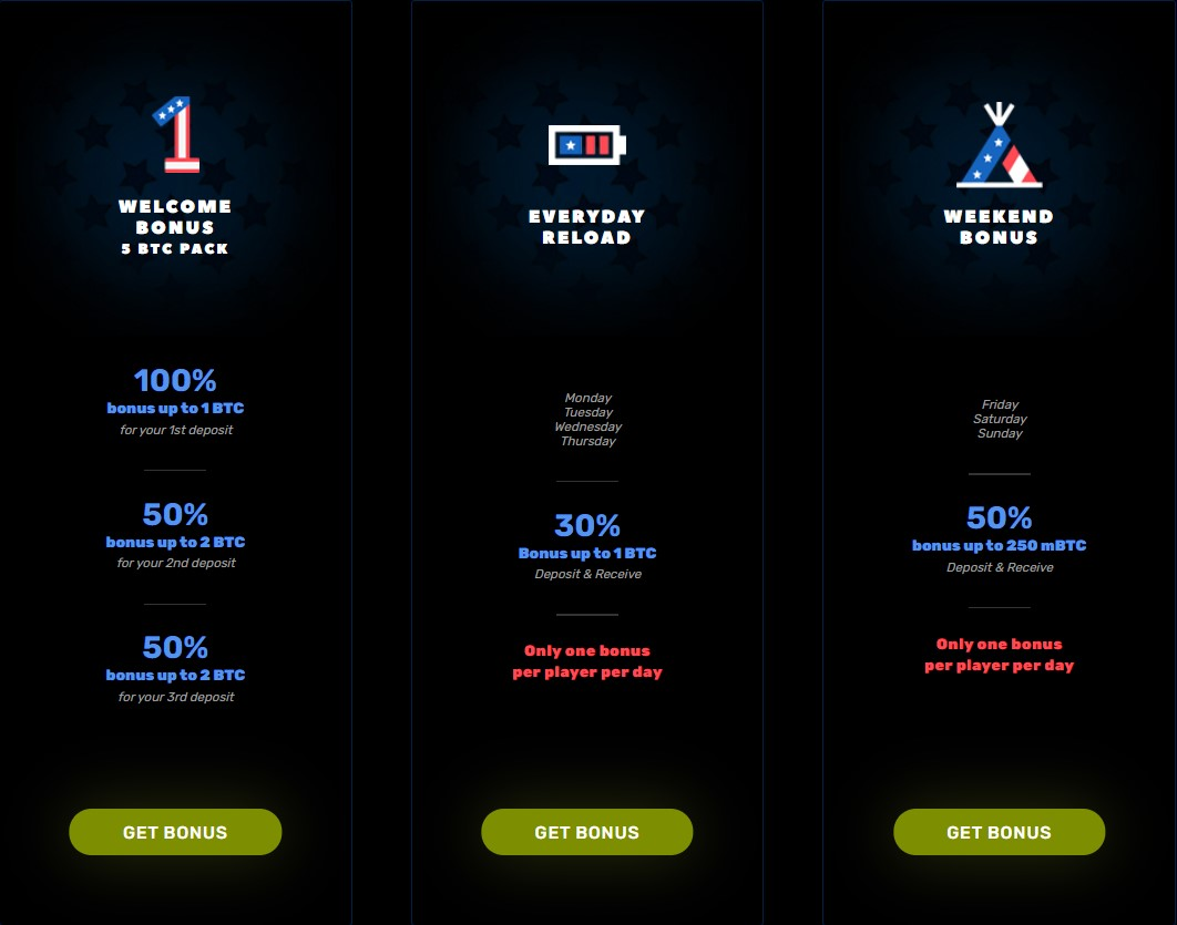 bitcoincasino.us promotions