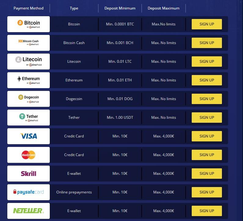 betchain payment methods screenshot