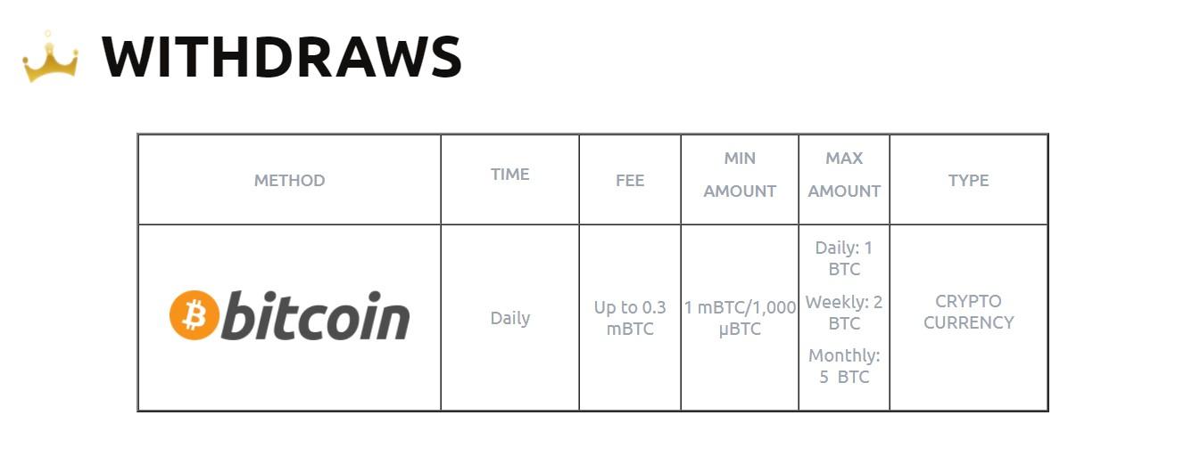 kingbit bitcoin withdraw
