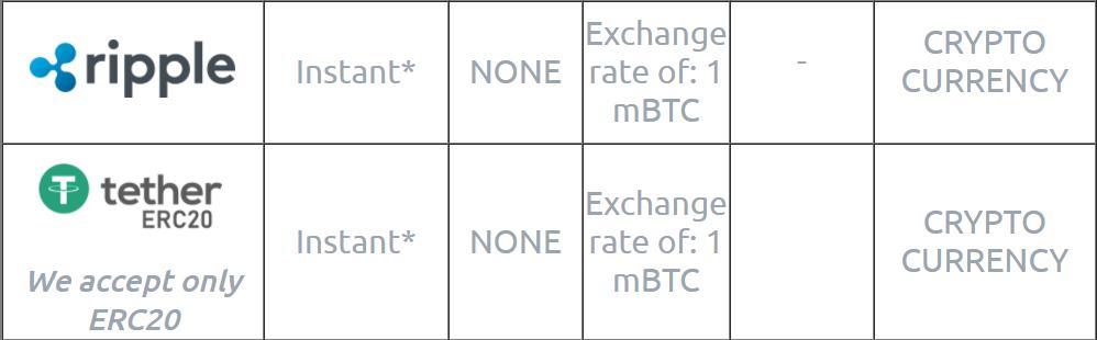 kingbit payment options