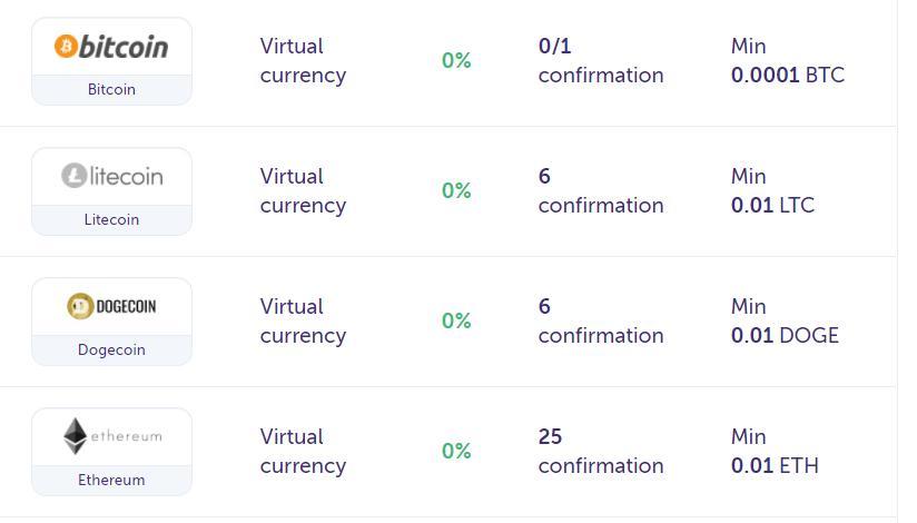 true flip crypto options
